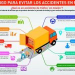 Accidentes in mision…