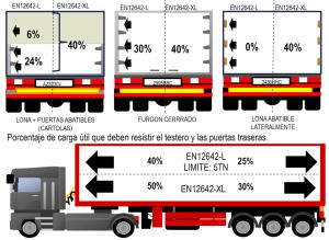 dimensiones de trailer